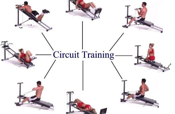 circuit training | The Work It Circuit